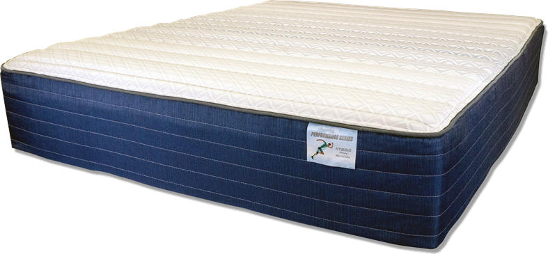 Why should you consider the mattress size and dimension?